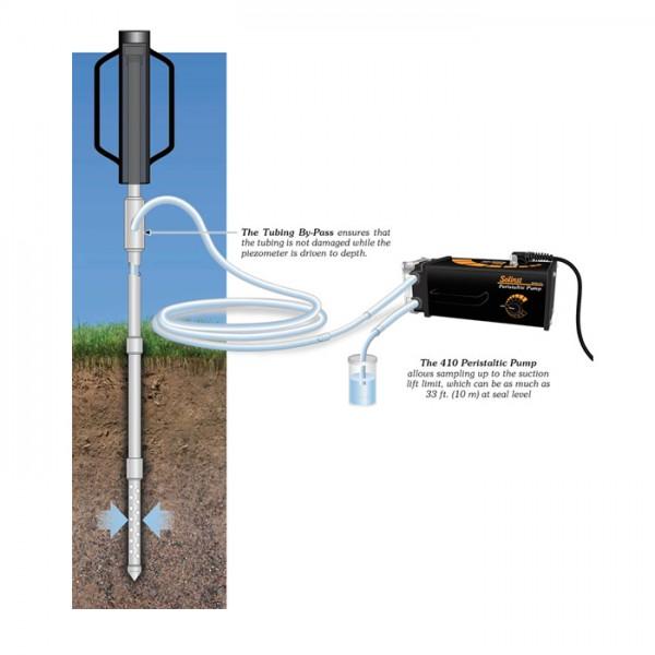 Piezómetro de Tubo Vertical 601 Standpipe Solinst