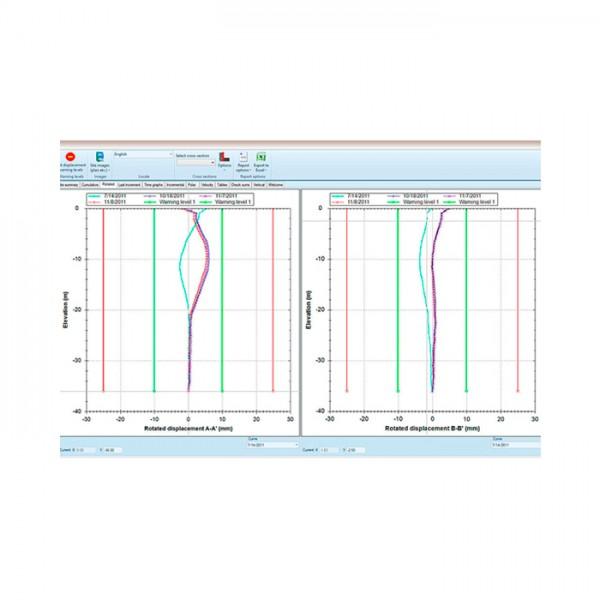 Inclinómetro Software de Reducción de Datos SiteMaster Plus Geokon