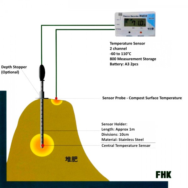 Sensor de Temperatura del Compost TO-1 ICT International