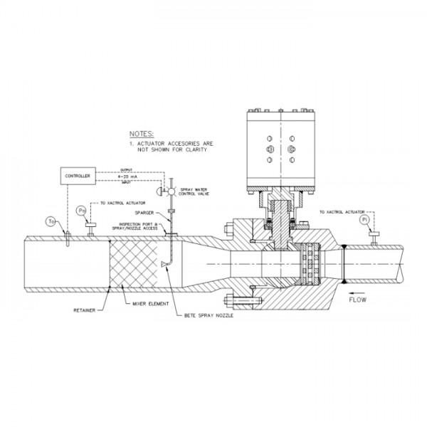 Sistema de Derivación de Turbina ValvTechnologies