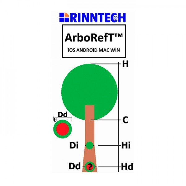Software Arboreft ICT International