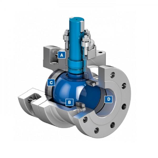 Válvula de Bola de Muñón Montadas en Metal Trunnion NexTech® Serie R ValvTechnologies