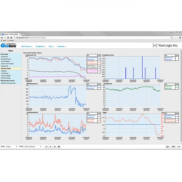 Vista Data Visualization VDV Geokon